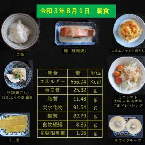 山本85歳・食事療法の記録・令和3年8月1日の食事