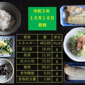 山本85歳・食事療法の記録・令和3年10月18日の食事