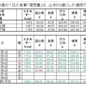 山本83歳No.2