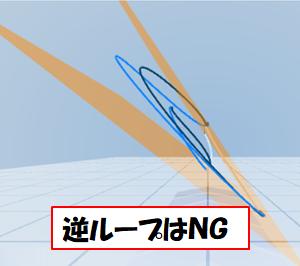 ループスイング【逆ループ・正ループ】