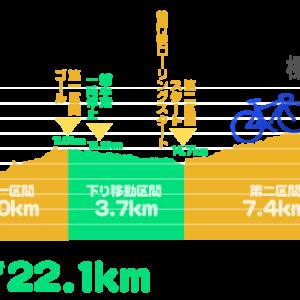 石鎚山ヒルクライムレースまであと10日!走行動画で着目してる点!