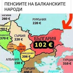 ブルガリアの年金