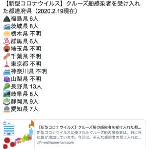 新型コロナウィルス ダイヤモンドプリンセス号の感染者を受け入れた都道府県