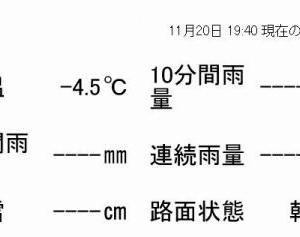 -4.8℃