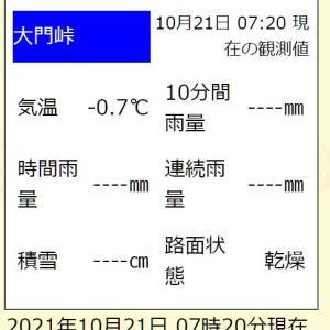 早朝の気温が12.3℃になった。
