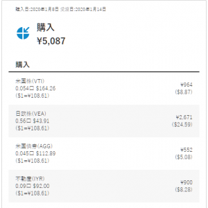 WealthNavi 買付・分配金・手数料/ 2万円問題解消? 5千円分買付の謎