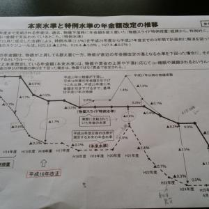 【お金を学Boo】FPの勉強、年金って複雑で難しい、、、