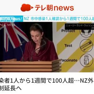 NZ半年ぶり感染者確認、感染者100人超えでロックダウン延長