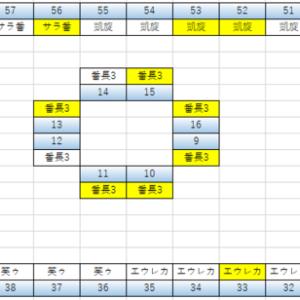 GINZA S-style 1月15日のスロパチ取材のときの店内状況