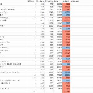 4月4日GINZA-S-Style答え合わせ記事