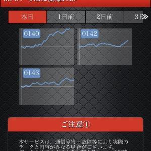 GINZA S-style 6月30日データとか7月1日のパチンコ屋の話しとか