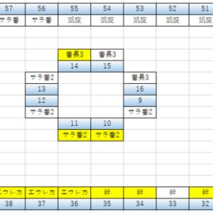 GINZA S-style 7月15日データ ジアス新百合もあるよ