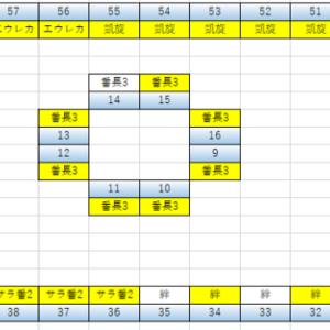 GINZA S-style 7月20日&30日データアーカイブ