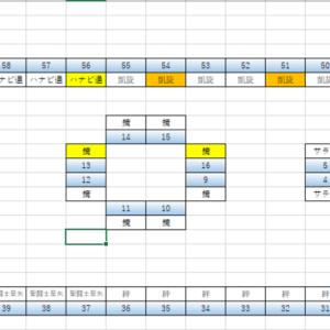 パチスロ 向ヶ丘遊園 GINZA S- style【島図画像有り】5月23日データまとめ