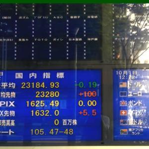 10月1日 東証売買停止…+9月の譲渡益・配当など