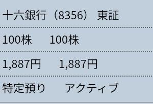 1月25日 金曜日の株