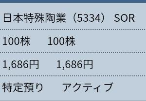 6月18日 昨日の株【買い2・売り0】