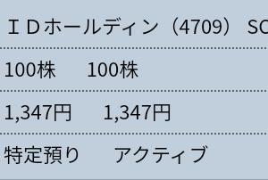 6月22日 昨日の株【買い1・売り1】