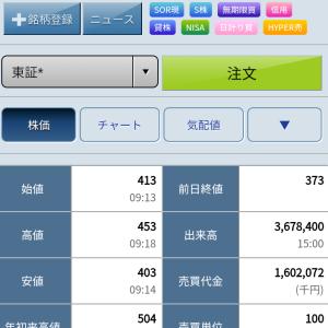 2019年9月4日【6029アトラ】塩漬け株が急騰したΣ(゚Д゚ υ)