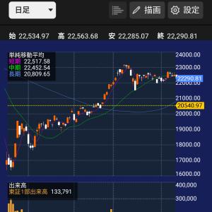 11kmEペース走(キロ5分)