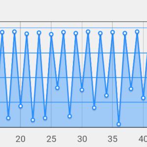暑くても短くて遅いインターバル走ならできる