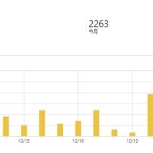 【番外】はてなブログ10月 運用報告【AdSense免停中】