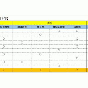 【宅建業法⑨】勉強方法 ~税・その他~