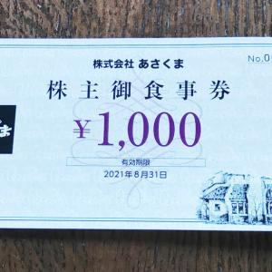 暑さ日本一!&7月の収益