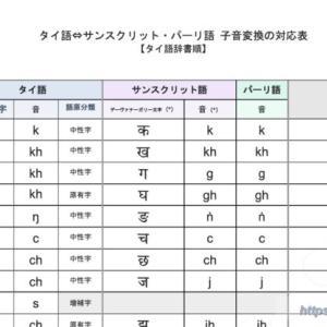 タイ語からサンスクリット・パーリ語への文字変換の対応表