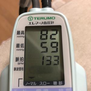 びっくりな血圧