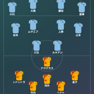 天皇杯準々決勝 清水エスパルスVSジュビロ磐田