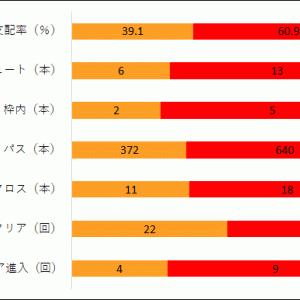 明治安田生命J1リーグ 第28節 清水エスパルス×浦和レッズ 試合レビュー