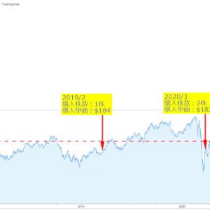株売買 2021年2月