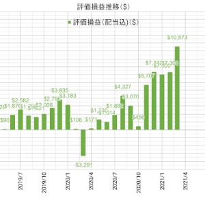 運用報告 米国株 2021年3月(爆益)