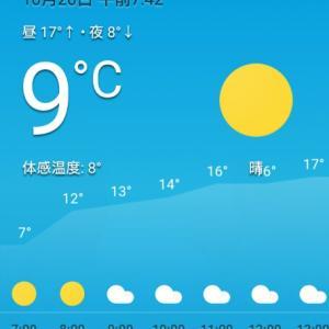 阿蘇山噴火~☆