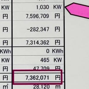 月額33万円節約した法人の電気料金明細を見せちゃいます。vol.03【法人の電気代節約ならエコミラ】