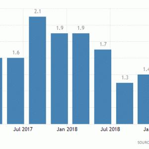 厳しいインド経済