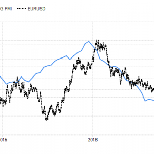製造業PMI・消費者信頼感指標から観るEUR/USD相場
