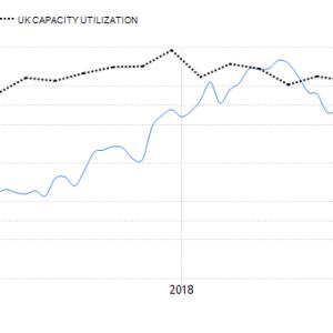 英国の第1四半期GDP  市場予想は楽観的