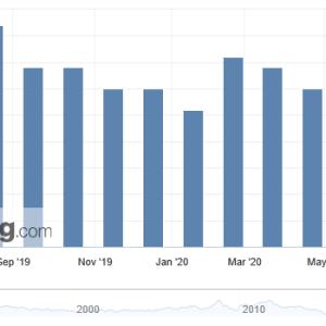 英インフレは市場予想並み