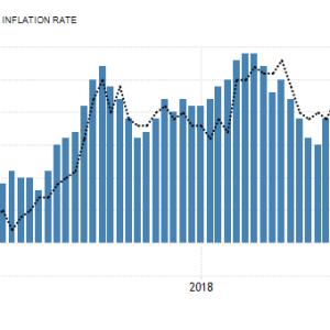 世界のデフレ化 ドル高円高へ