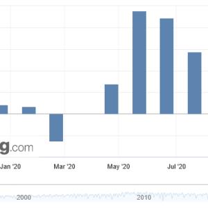 英国財政赤字