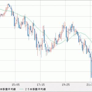 EUR/USD 1.18割れ
