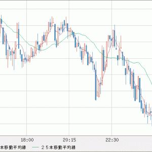 EUR/USD 1.17台