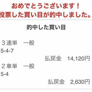F2函館ナイター最終日5レース。