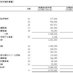 KAMの事例分析 - (日)三菱ケミカル(5)