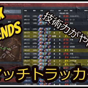 【PS4 ApexLegends】APEXにマッチトラッカー?すごすぎ!