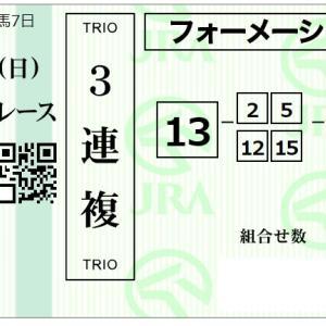 【競馬の時間】菊花賞