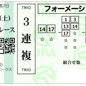 【競馬の時間】京都牝馬S & ダイヤモンドS