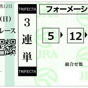 【競馬の時間】東京優駿 (日本ダービー)